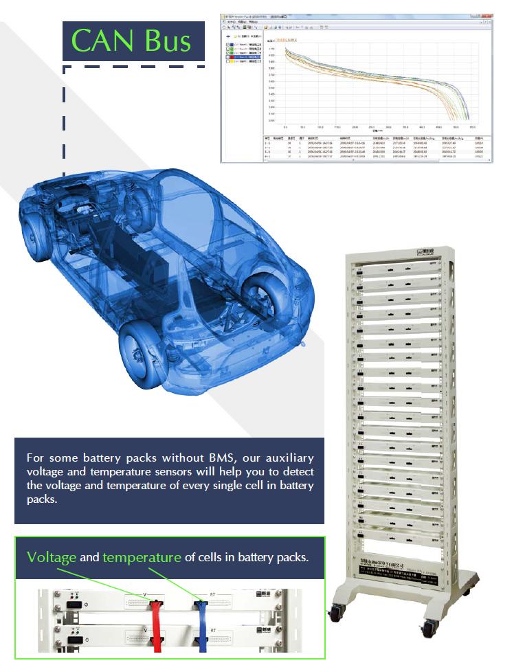 IGBT-7000-Batteries-Pack-Tester-Neware-Cycler-2